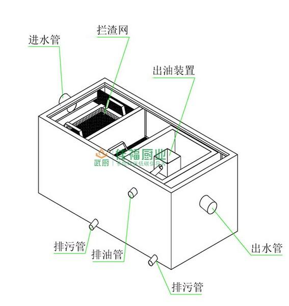 油水分离器系列